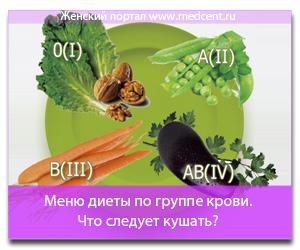 Меню диеты по группе крови. Что следует кушать?