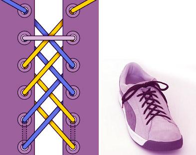 инструкция по завязыванию шнурков