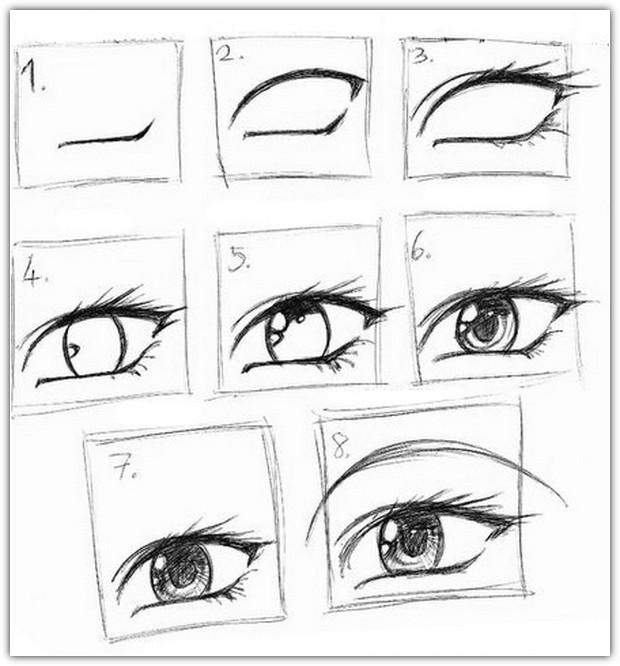 Как нарисовать глаза: схема №2
