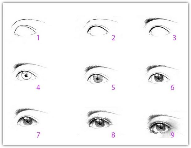 Как нарисовать глаза: схема №4