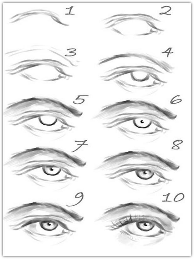 Как нарисовать глаза: схема №5
