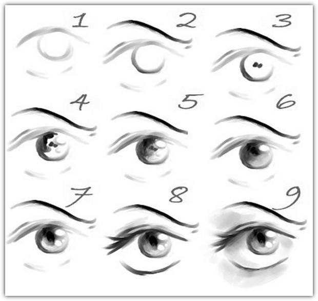 Как нарисовать глаза: схема №7