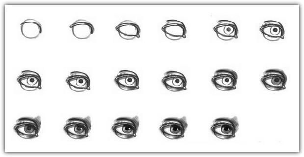 Как нарисовать глаза: схема №8