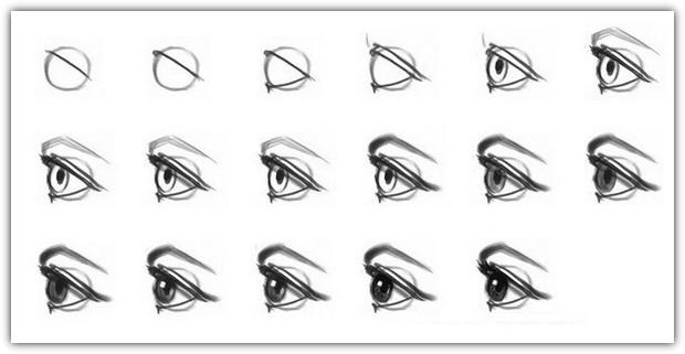 Как нарисовать глаза: схема №9