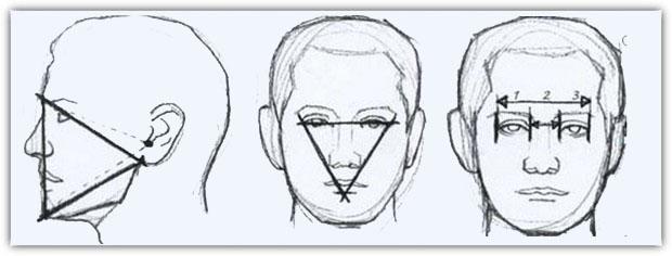 Как нарисовать портрет карандашом: пример №2