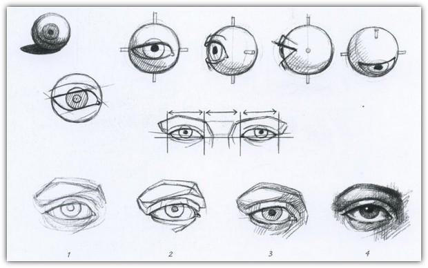 рисовать глаза в различных