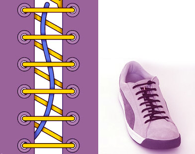Однорукая шнуровка
