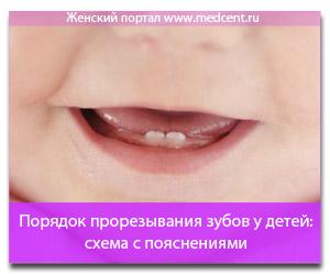 Порядок прорезывания зубов у детей: схема с пояснениями