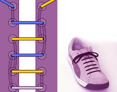 Прямая модная шнуровка
