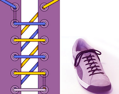 Прямая шнуровка с наклоном