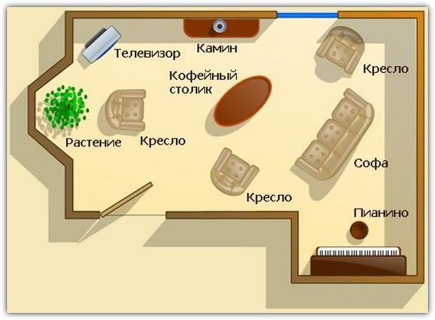 Схемы расстановки мебели. Схема №2