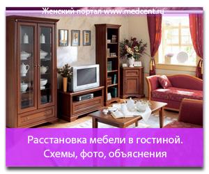 Расстановка мебели в гостиной. Схемы, фото, объяснения