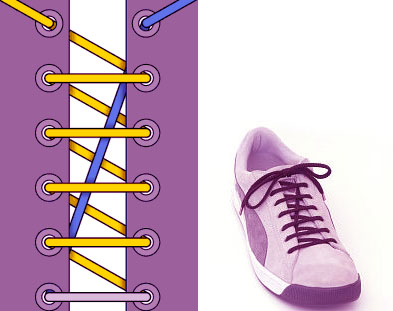 Шнуровка лестницей