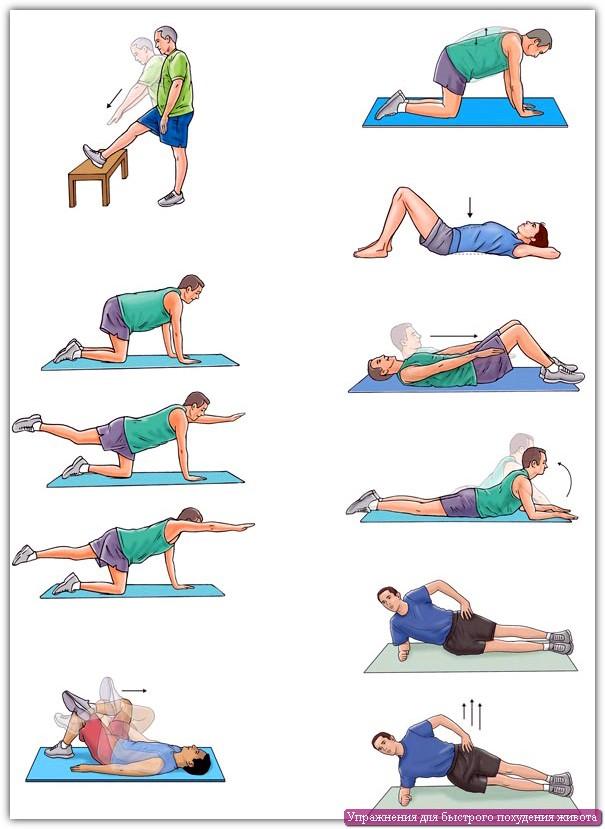 Упражнения для быстрого похудения живота: схема №2