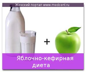 Яблочно кефирная диета 9 дней отзывы